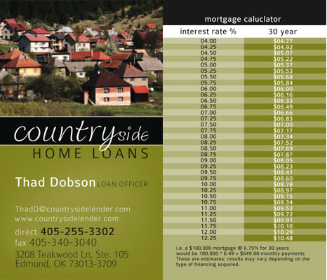 Countryside Home Loans